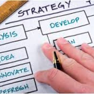 Peluang Usaha Adalah Kesempatan Bisnis